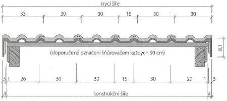 Konstrukční šíře betonových střešních tašek