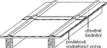 povlaková krytina odolná proti tlakové vodě
