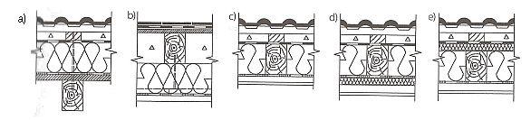 Schémata různých dvouplášťových skladeb šikmých střech s dřevěnými krokvemi