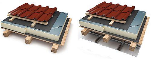 Modely střechy s nadkrokevním systém tepelné izolace Topdek: vlevo skladba DEKROOF 11-b, vpravo skladba s podhledem DEKROOF 11-a