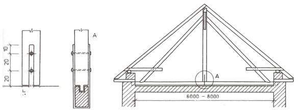 Krov na rozpon 6-8m