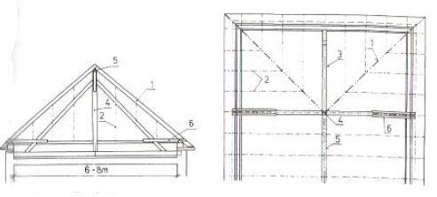 Krov valbové střechy o rozponu 6 až 8 m; příčný a podélný řez