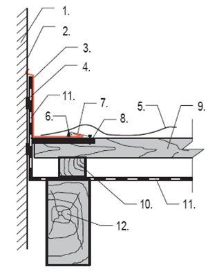 lemování na zdi u plechové skládané krytiny