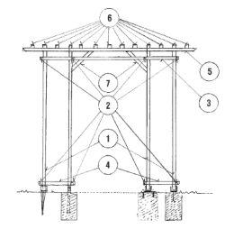Základní schéma jednoduché pergoly