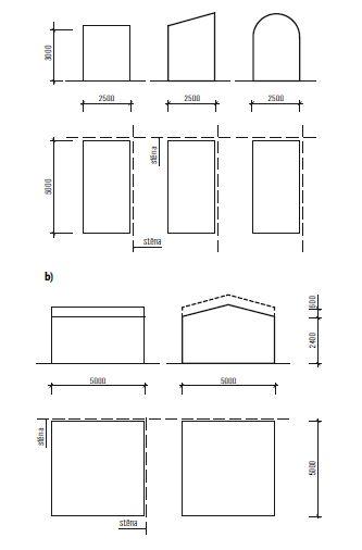 Kryté stání – minimální plošné nároky jednogaráže(a), dvougaráže (b)