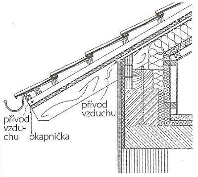 Řešení odvětrávání střešního pláště