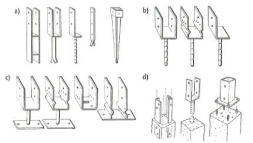 a) základní typy kotevních prvků  b)kotevní prvky pro usazení do betonu  c) kotevní prvky pro upevnění na pevný podklad  d) betonové patky na upevnění sloupků; úhelníková kotva, třmenová kotva, kotva s plošinkou