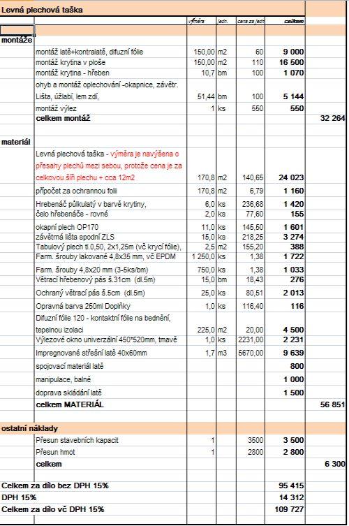 Rozpočet na levnou plechovou tašku