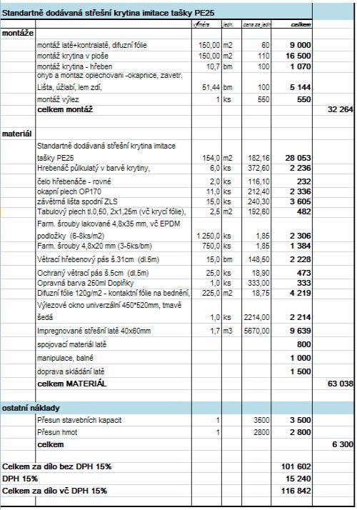 Rozpočet na standartně dodávanou střešní krytinu