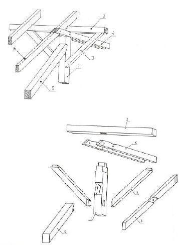 Krov: 1 - sloupek, 2 - vaznice, 3 - pásek, 4 - kleštiny, 5 - vzpěra, 6 - krokev
