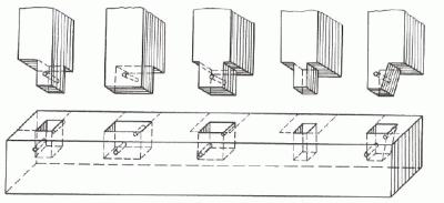 Pravoúhlé střední čepování (varianta I)