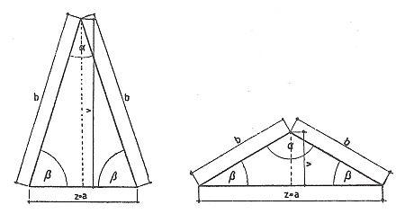Výpočet plochy rovnoramenného trojúhelníku, zdroj: Grada