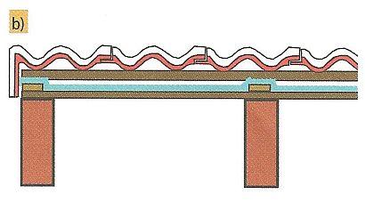 Podstřešní fólie (pojistná hydroizolace): - zabudovaná regulérně shora, zdroj: Grada