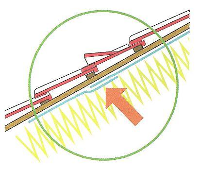 Překrytí pásů podstřešních fólií/difuzních fólií, zdroj: Grada