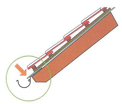 Podstřešní (pojistná hydroizolace) u dolního zakončení střechy (nad okapem), zdroj: Grada