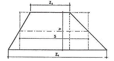 Vzorec pro výpočet plochy nerovnostranného lichoběžníku, zdroj: Grada