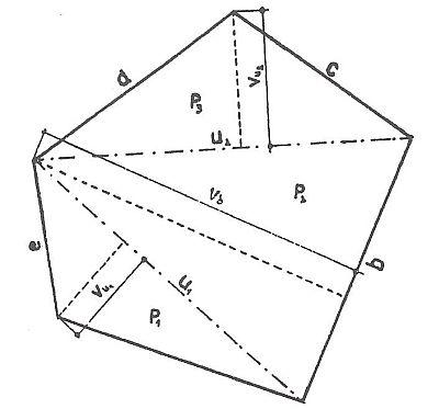 Výpočet nepravidelného mnohoúhelníku, zdroj: Grada