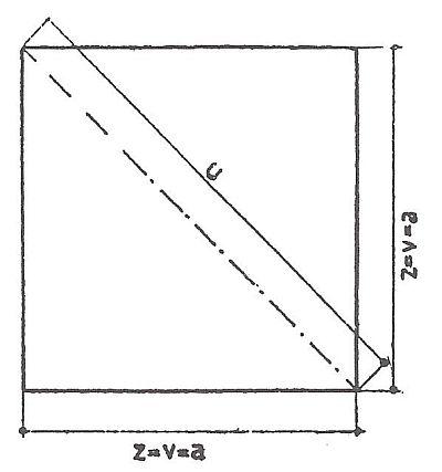 Výpočet plochy čtverce, zdroj: Grada