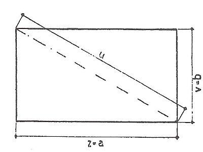 Výpočet plochy obdélníku, zdroj: Grada