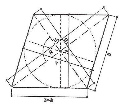 Výpočet plochy kosočtverce, zdroj: Grada