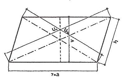 Výpočet plochy kosodélníku, zdroj: Grada