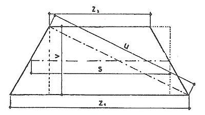 Výpočet plochy rovnoramenného lichoběžníku, zdroj: Grada