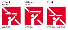 Typy otevírání střešních oken Roto, foto zdroj: ROTO