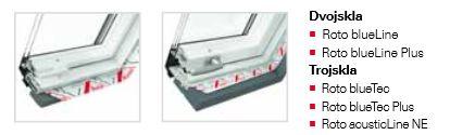 Zasklení střešních oken Roto, foto zdroj: ROTO