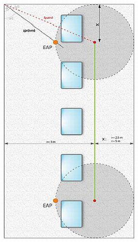 Příklad řešení ploché střechy – s pomocí kombinace lanového systému a pomocných kotvících bodů, zdroj: Metodika - Ing. Mojmír Klas