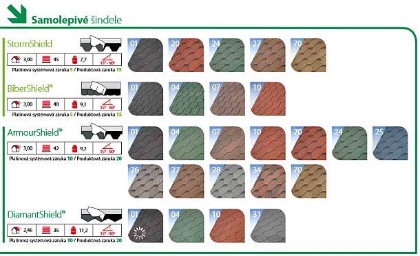 Samolepivé šindele IKO - popis, barevné provedení, foto zdroj: IKO