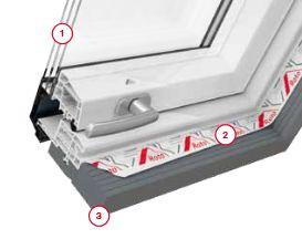 Skladba střešních oken Roto, foto zdroj: ROTO