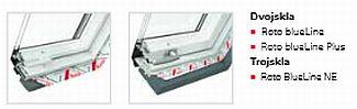 Tipy zasklení střešních oken Roto, foto zdroj: ROTO