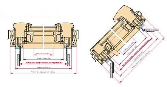 Nové okno na míru Designo R8 MR, zdroj: ROTO