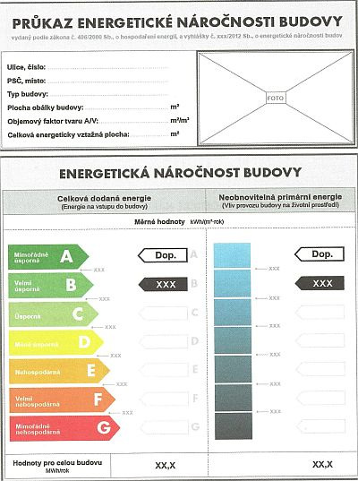 Průkaz energetické náročnosti budovy, zdroj: Grada