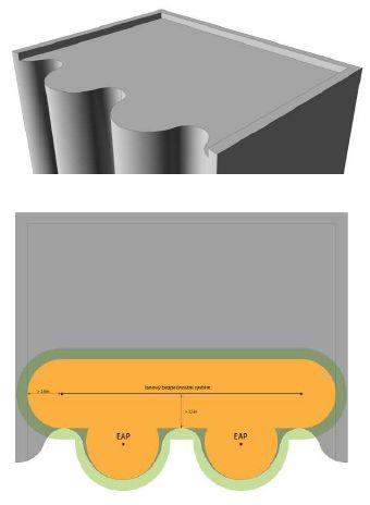 Příklad řešení plochých střech se zvláštními tvary s použitím jednotlivých kotvících bodu a lanového systému, zdroj: Metodika - Ing. Mojmír Klas