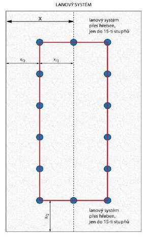 Příklady řešení valbových střech za použití kotvících bodů, zdroj: Metodika - Ing. Mojmír Klas