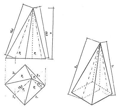 Výpočet plochy jehlanu, zdroj: Grada