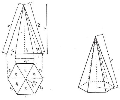 Výpočet plochy kolmého jehlanu, zdroj: Grada