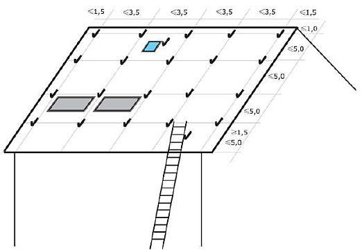 Schématické řešení rešení střech bytových domů se zabezpečením výstupu na střechu, zdroj: Mojmír Klas - Metodika