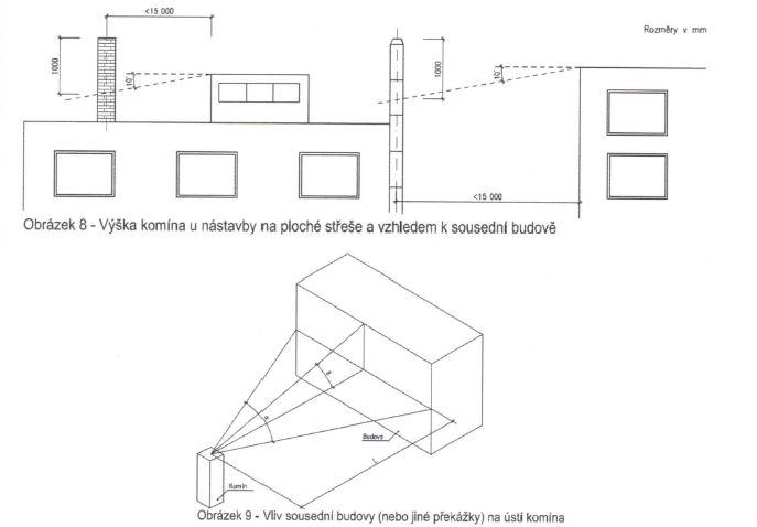 Správná výška komína u nástavby na ploché střeše