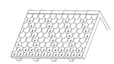 Rozmístění protisněhových háků na střeše, pouze ilustrační nákres, zdroj: ERGO