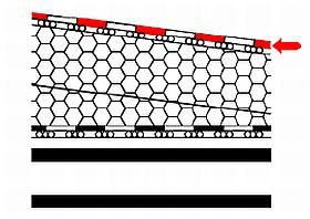 Příklad použití jednovrstvého asfaltového pásu, zdroj: SVAP