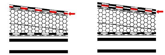 Příklad použití souvrství asfaltových pásů, vlevo podkladní vrstva, vpravo mezivrstva, zdroj: SVAP
