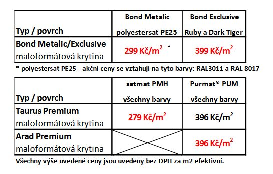 Bond Metallic...