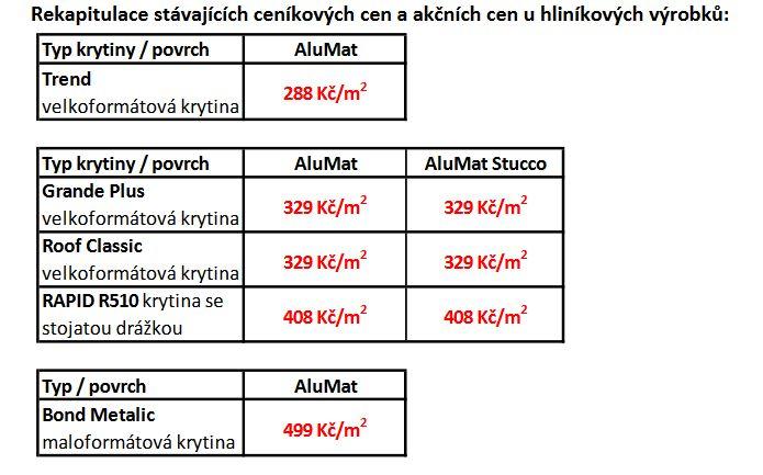 Ceny hliníkových výrobků
