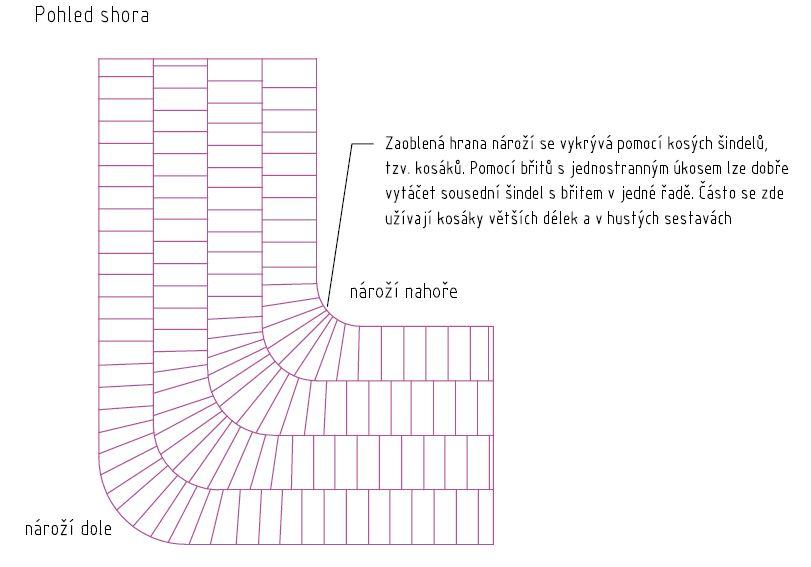 Krytí nároží v řadách (pomocí kosáků) - dřevěný šindel, boční pohled, půdorys