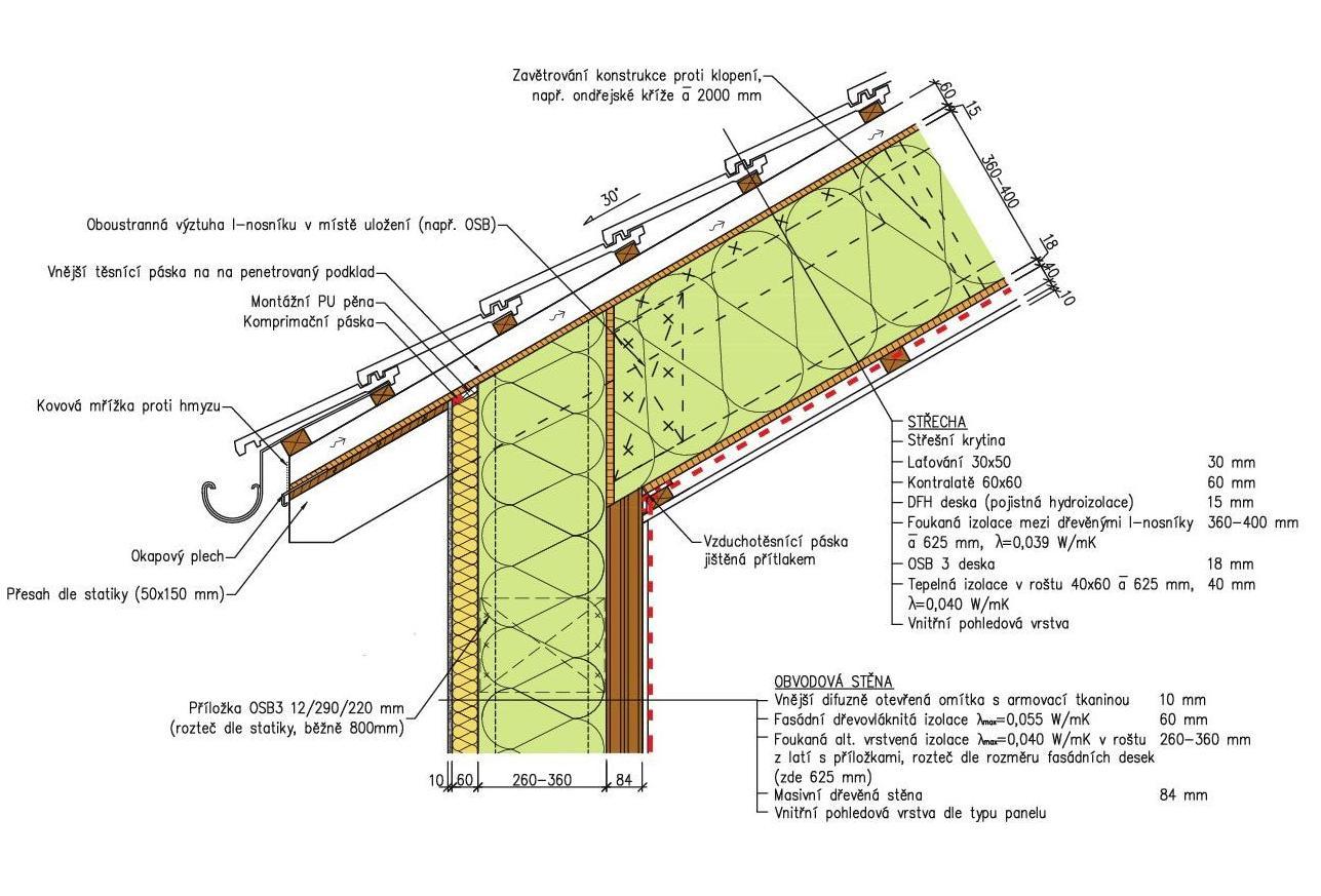 Detail napojení šikmé střechy z dřevěných l-nosníků na obvodovou zeď