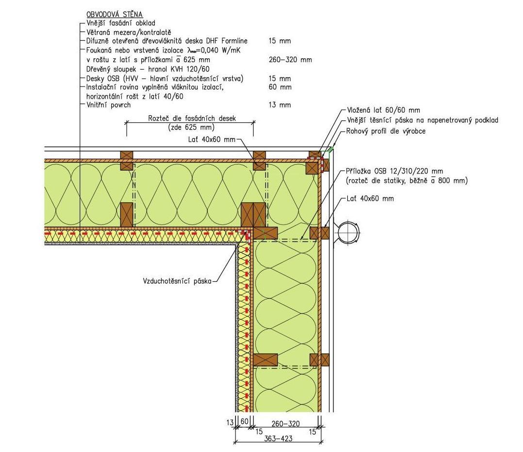 napojení obvodových stěn v místě nároží u lehké dřevěné sloupkové konstrukce a s fasádní úpravou s omítkou nebo provětrávanou fasádou