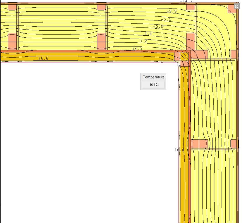 napojení obvodových stěn v místě nároží u lehké dřevěné sloupkové konstrukce - teplota