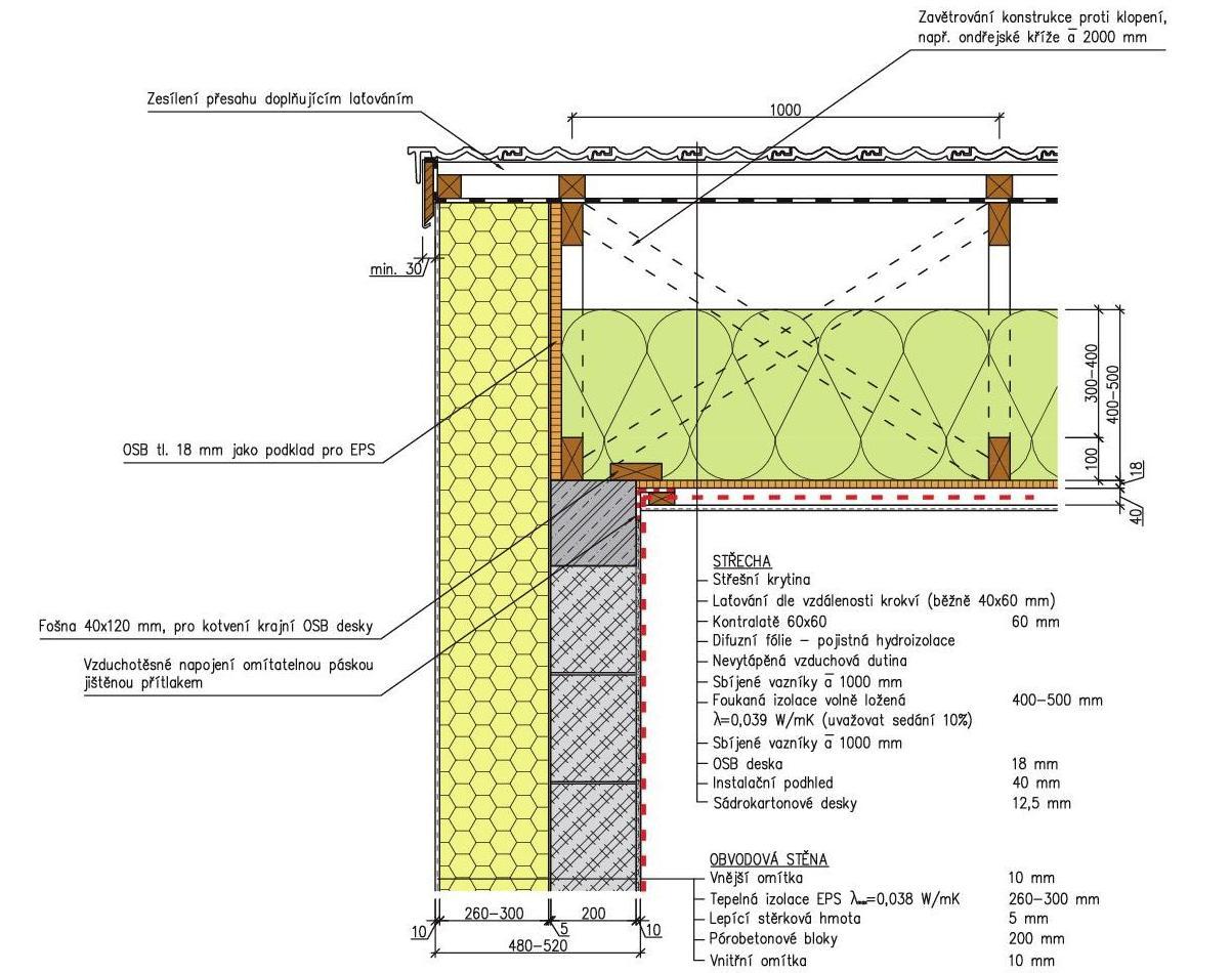 detail šikmé nebo pultové střechy u štítu